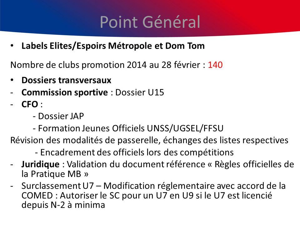 Point Général Labels Elites/Espoirs Métropole et Dom Tom Nombre de clubs promotion 2014 au 28 février : 140 Dossiers transversaux -Commission sportive