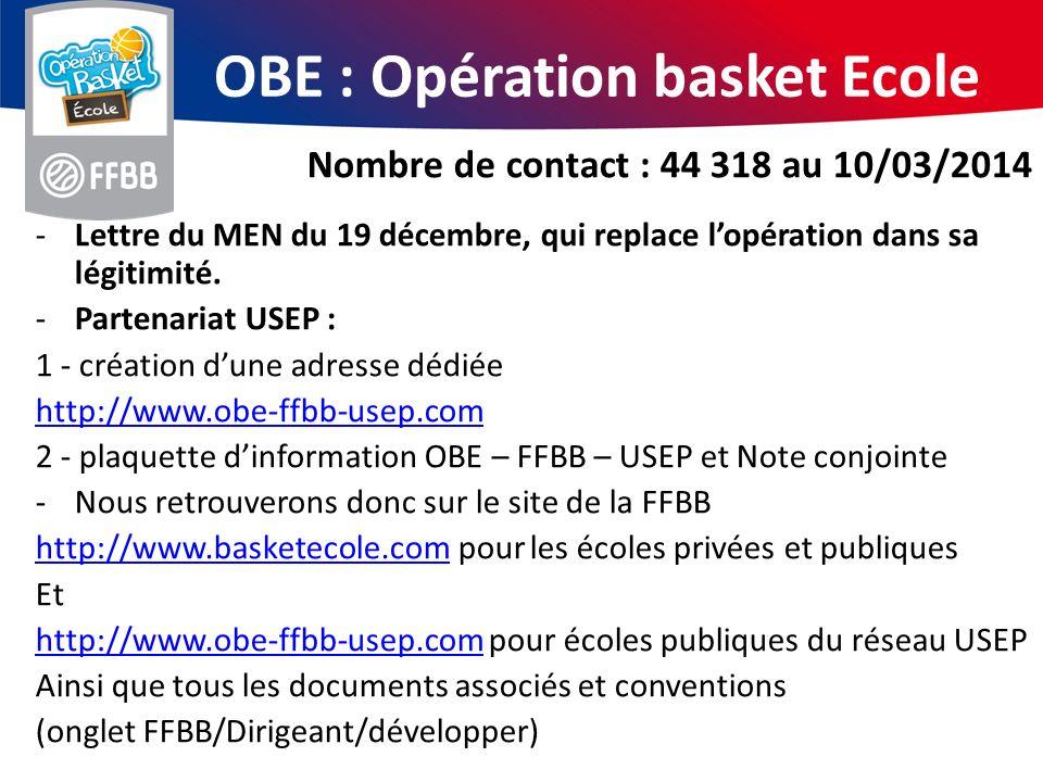 OBE : Opération basket Ecole Nombre de contact : 44 318 au 10/03/2014 -Lettre du MEN du 19 décembre, qui replace lopération dans sa légitimité. -Parte