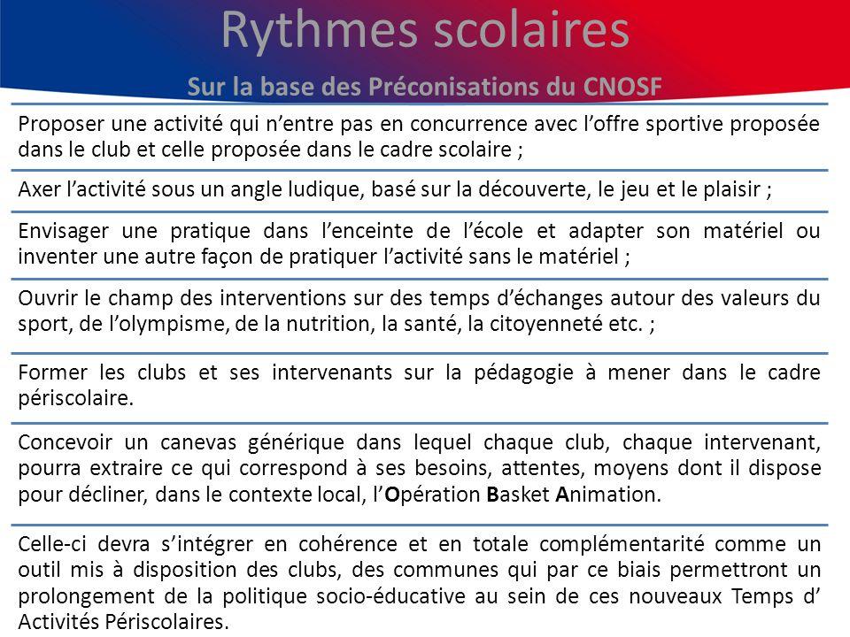 Rythmes scolaires Sur la base des Préconisations du CNOSF Proposer une activité qui nentre pas en concurrence avec loffre sportive proposée dans le cl