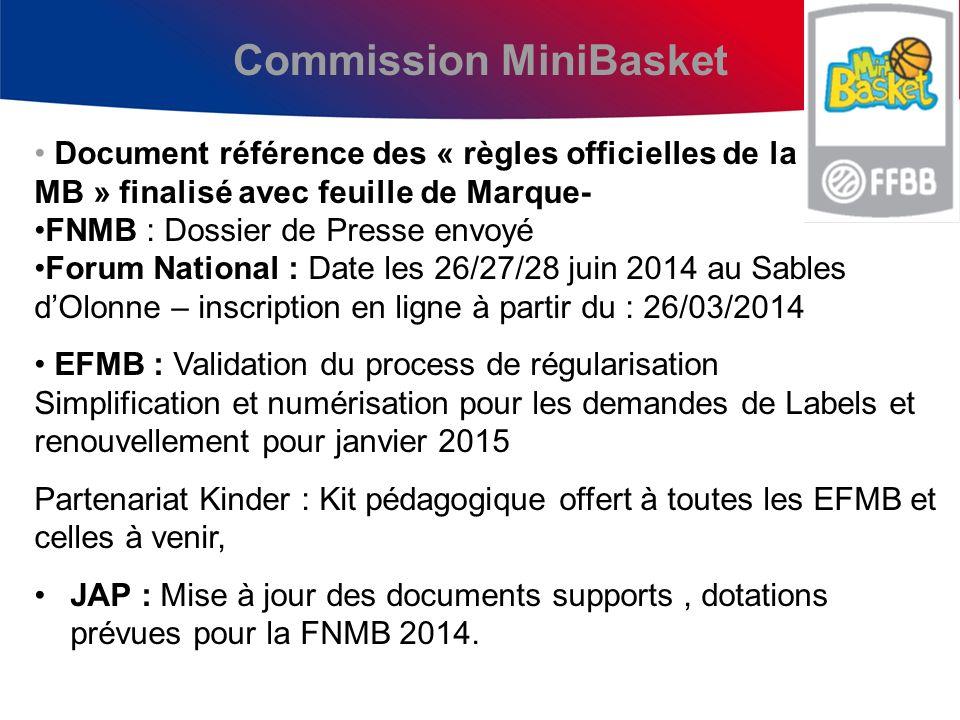 Commission MiniBasket Document référence des « règles officielles de la pratique MB » finalisé avec feuille de Marque- FNMB : Dossier de Presse envoyé