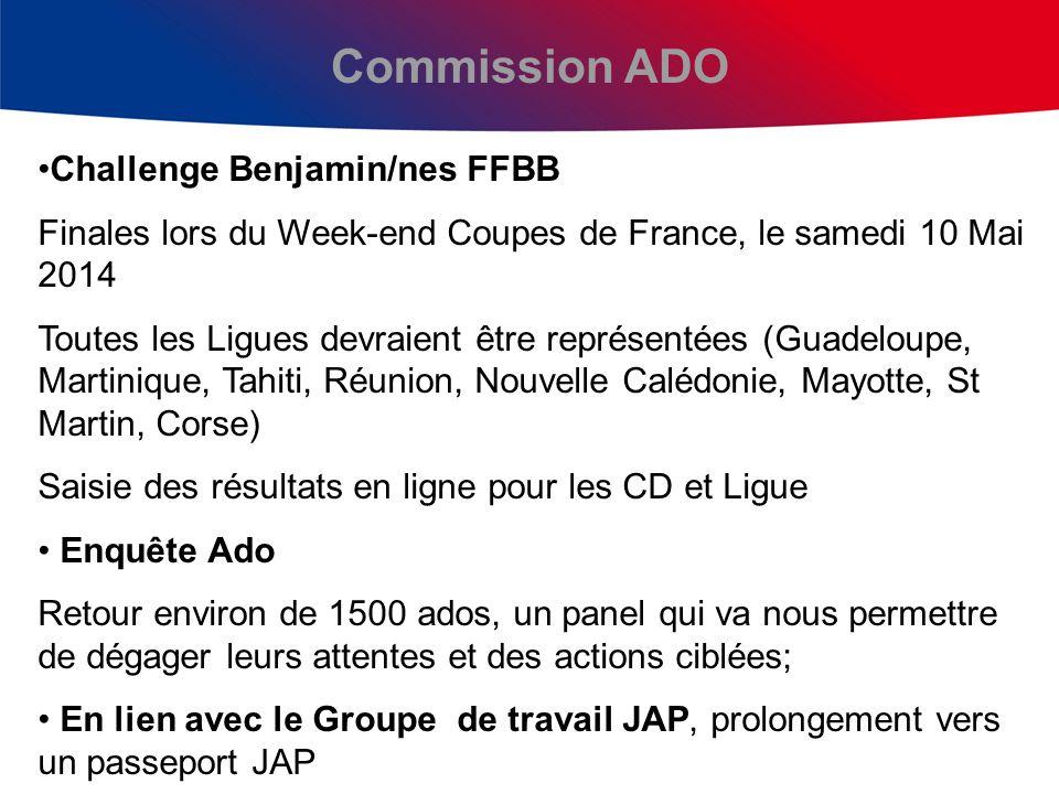 Commission ADO Challenge Benjamin/nes FFBB Finales lors du Week-end Coupes de France, le samedi 10 Mai 2014 Toutes les Ligues devraient être représent
