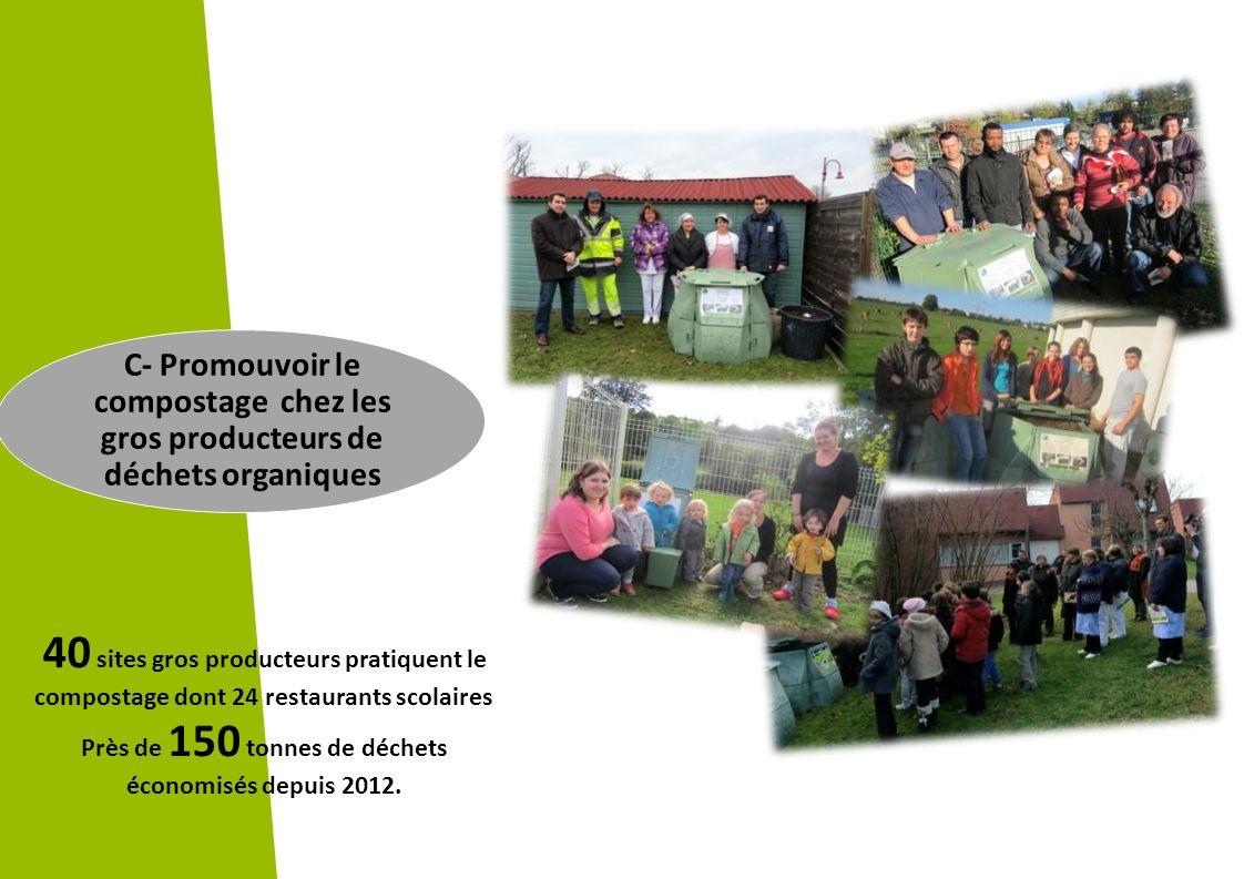C- Promouvoir le compostage chez les gros producteurs de déchets organiques 40 sites gros producteurs pratiquent le compostage dont 24 restaurants sco