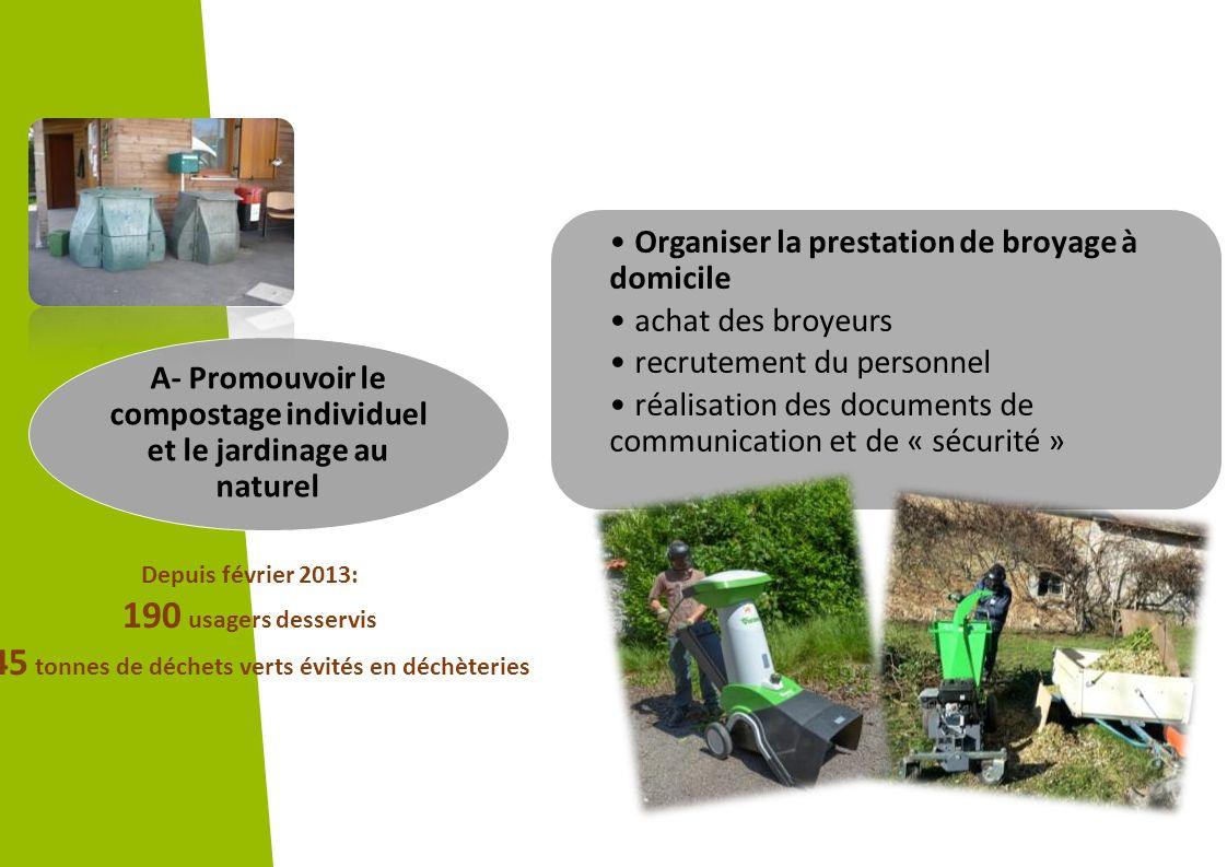 B- Promouvoir le compostage et le lombricompostage en habitat collectif 21 résidences 216 foyers qui compostent 21 lombricomposteurs vendus Près de 12 tonnes de déchets évités depuis avril 2012