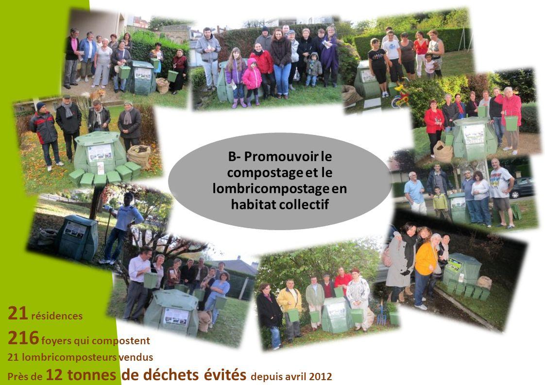 B- Promouvoir le compostage et le lombricompostage en habitat collectif 21 résidences 216 foyers qui compostent 21 lombricomposteurs vendus Près de 12