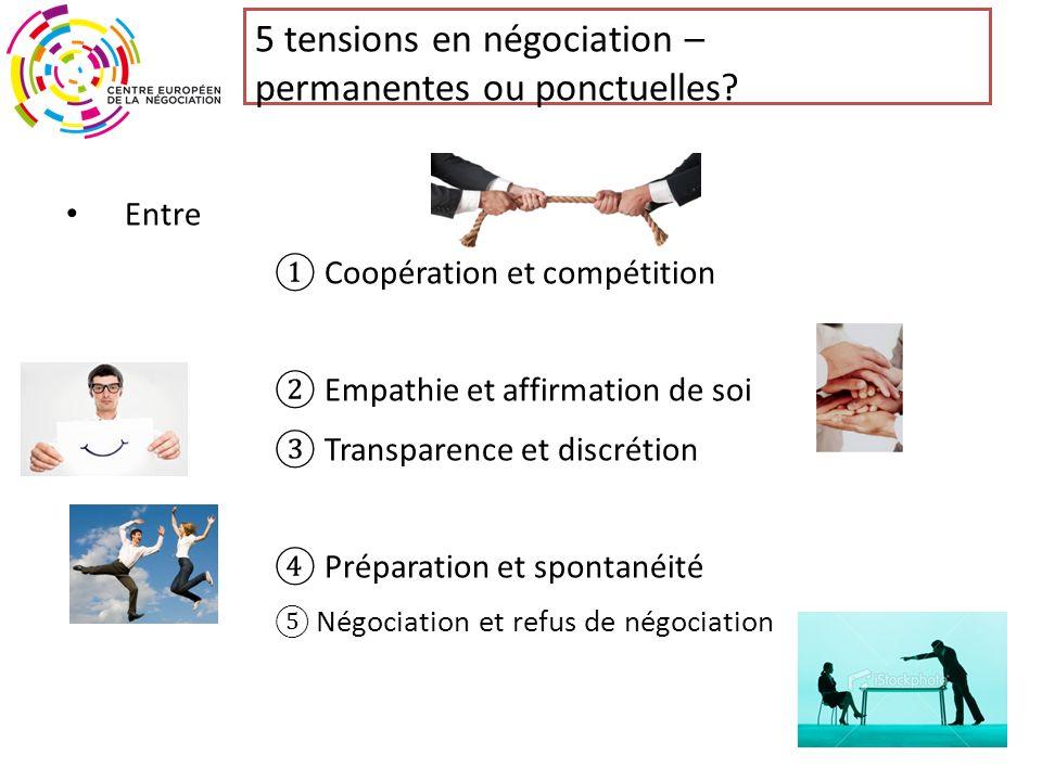 5 tensions en négociation – permanentes ou ponctuelles.