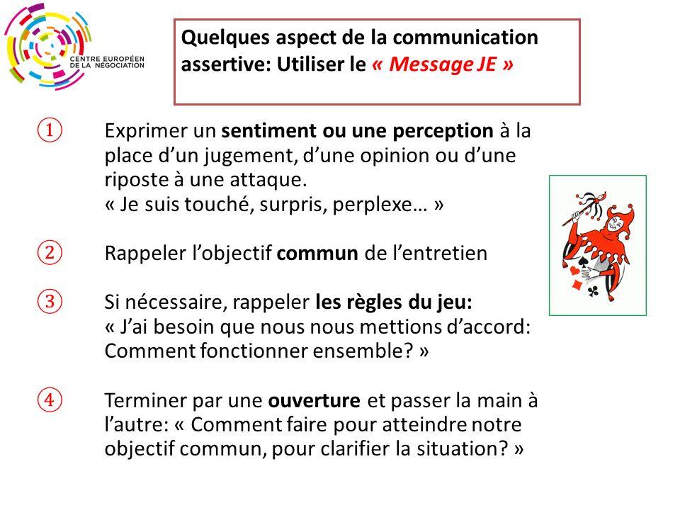 Quelques aspect de la communication assertive: Utiliser le « Message JE » Exprimer un sentiment ou une perception à la place dun jugement, dune opinion ou dune riposte à une attaque.