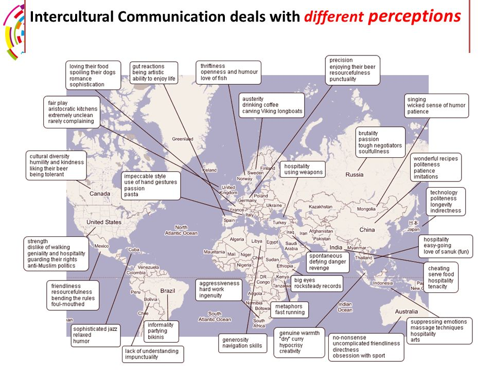 Intercultural Communication deals with different perceptions