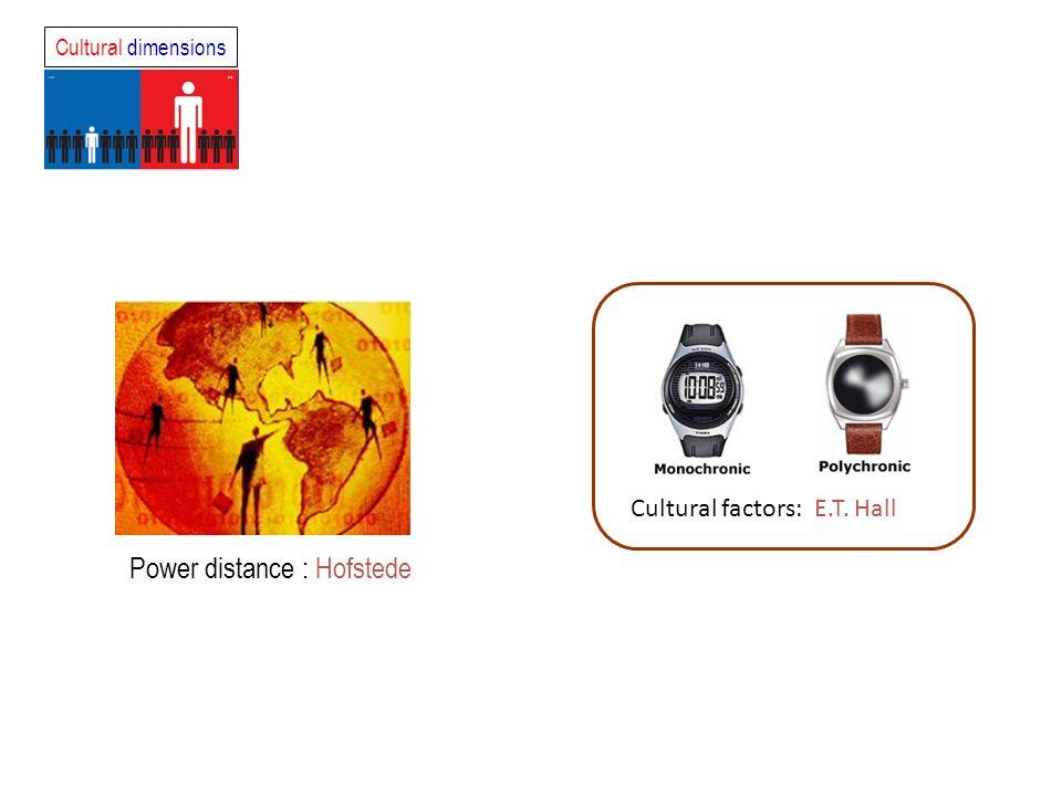 Cultural dimensions Power distance : Hofstede Cultural factors: E.T. Hall