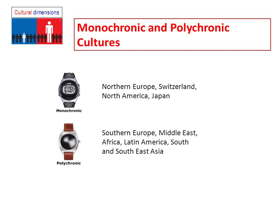 Monochronic and Polychronic Cultures Northern Europe, Switzerland, North America, Japan Southern Europe, Middle East, Africa, Latin America, South and