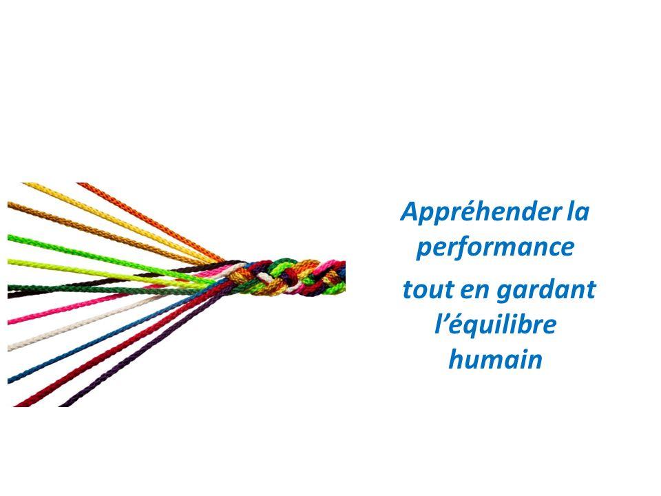 Appréhender la performance tout en gardant léquilibre humain