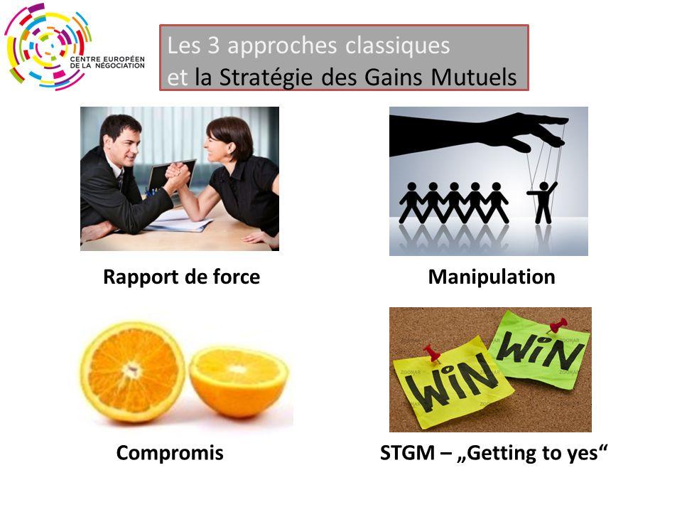Les 3 approches classiques et la Stratégie des Gains Mutuels STGM – Getting to yes Rapport de forceManipulation Compromis