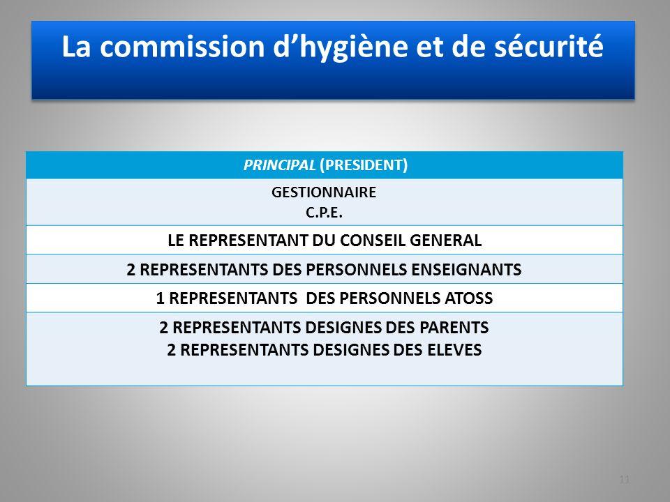 La commission dhygiène et de sécurité PRINCIPAL (PRESIDENT) GESTIONNAIRE C.P.E.