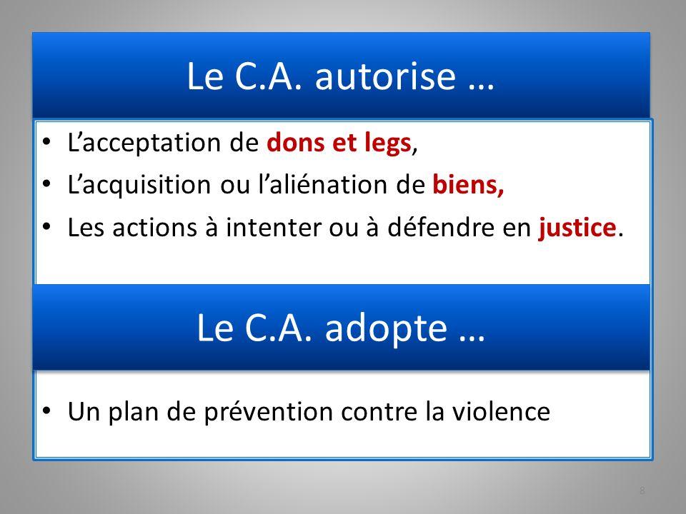 Le C.A.