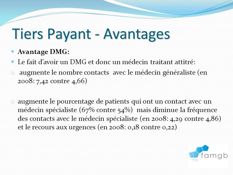 Tiers Payant - Avantages Avantage DMG: Le fait davoir un DMG et donc un médecin traitant attitré: o augmente le nombre contacts avec le médecin généraliste (en 2008: 7,42 contre 4,66) o augmente le pourcentage de patients qui ont un contact avec un médecin spécialiste (67% contre 54%) mais diminue la fréquence des contacts avec le médecin spécialiste (en 2008: 4,29 contre 4,86) et le recours aux urgences (en 2008: 0,18 contre 0,22)