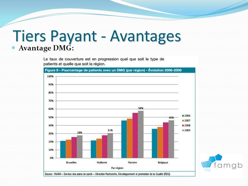 Tiers Payant - Avantages Avantage DMG: