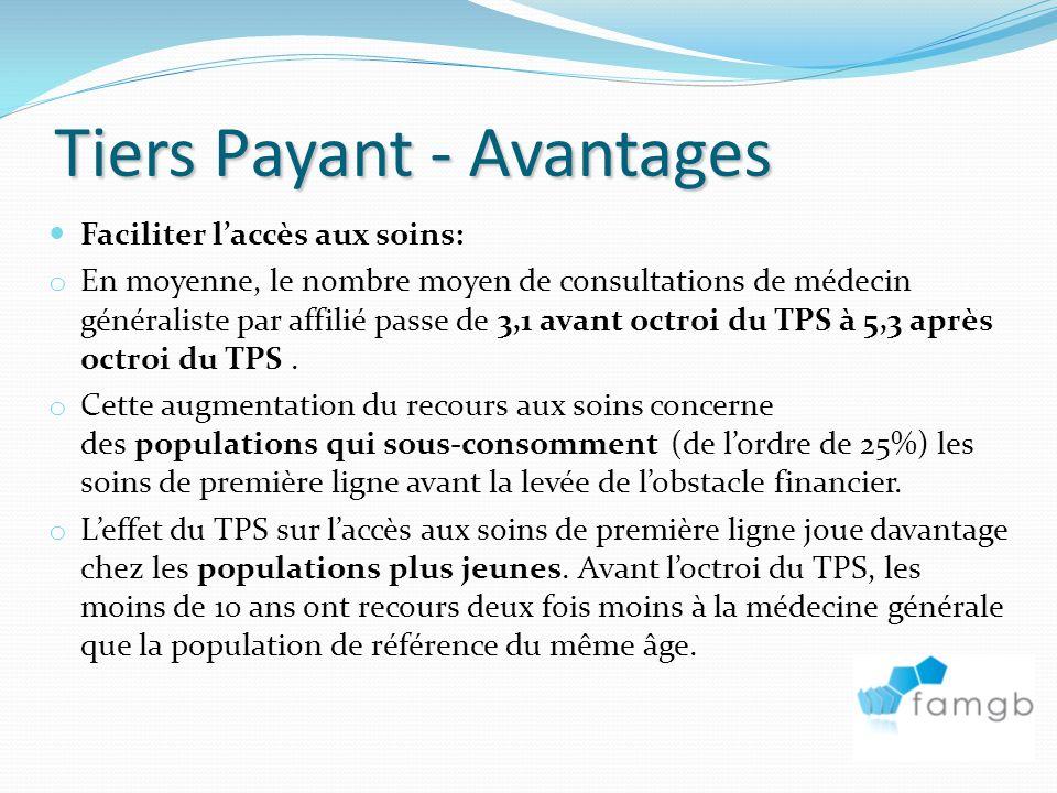 Tiers Payant - Avantages Faciliter laccès aux soins: o En moyenne, le nombre moyen de consultations de médecin généraliste par affilié passe de 3,1 avant octroi du TPS à 5,3 après octroi du TPS.