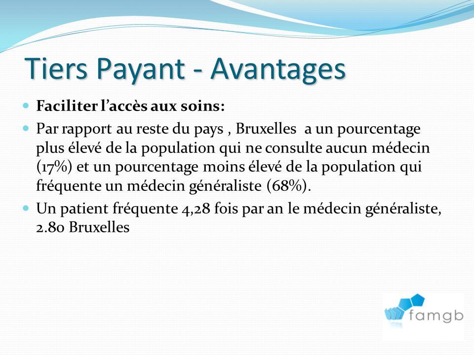 Tiers Payant - Avantages Faciliter laccès aux soins: Par rapport au reste du pays, Bruxelles a un pourcentage plus élevé de la population qui ne consulte aucun médecin (17%) et un pourcentage moins élevé de la population qui fréquente un médecin généraliste (68%).