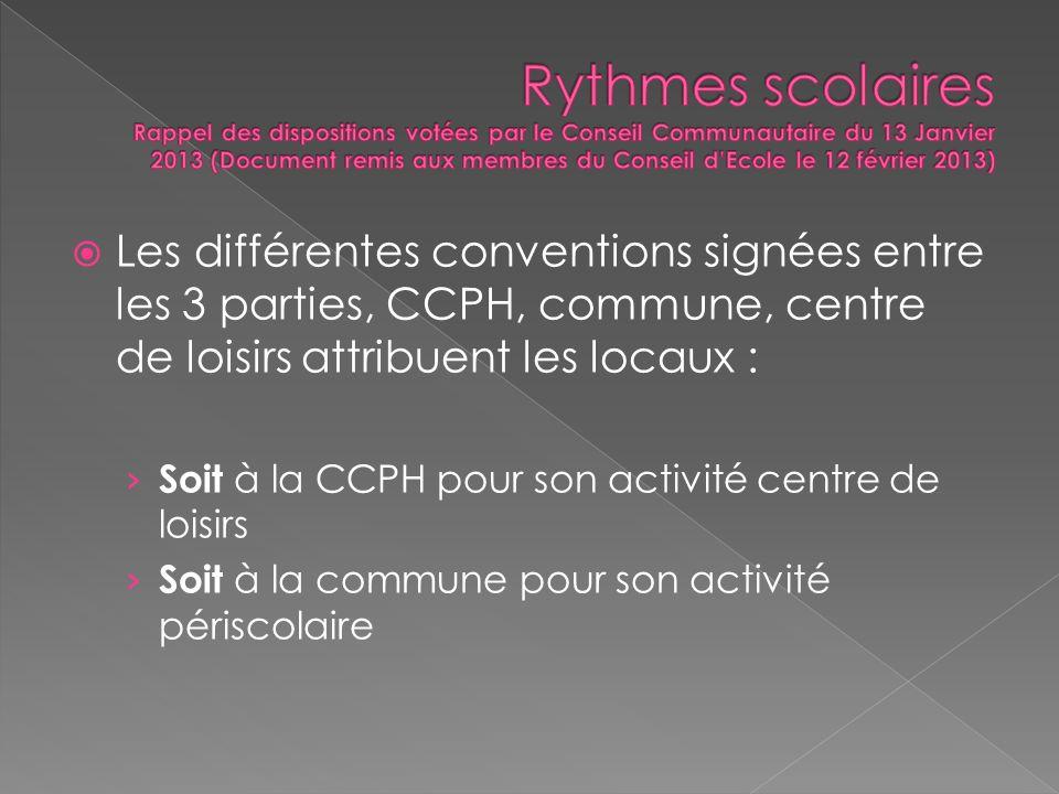 Les différentes conventions signées entre les 3 parties, CCPH, commune, centre de loisirs attribuent les locaux : Soit à la CCPH pour son activité centre de loisirs Soit à la commune pour son activité périscolaire