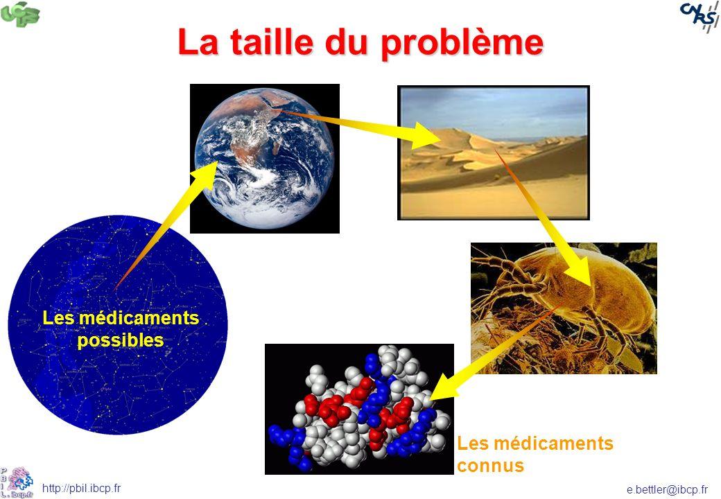 e.bettler@ibcp.fr http://pbil.ibcp.fr Les médicaments possibles La taille du problème Les médicaments connus