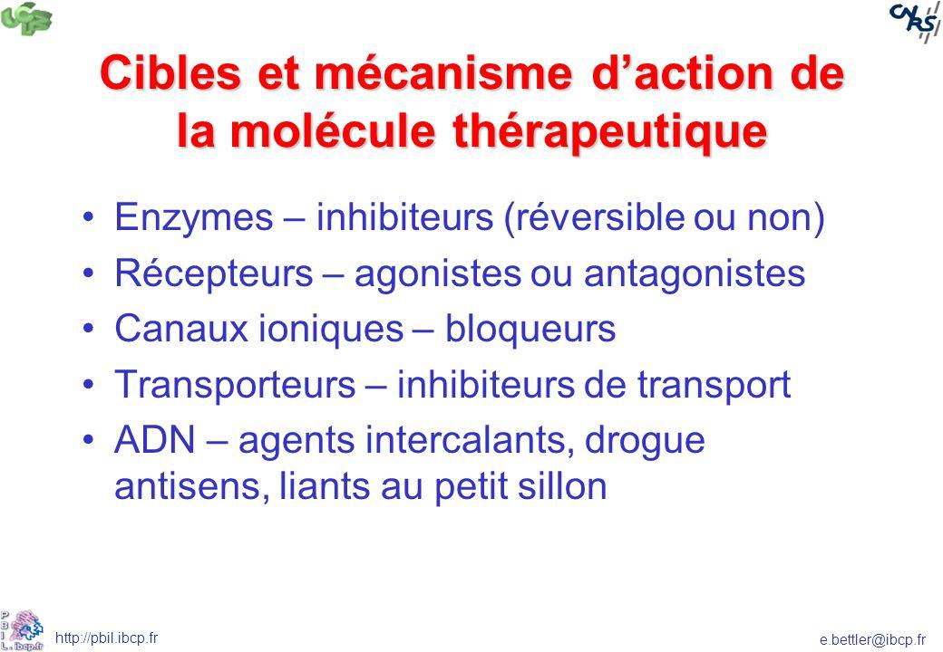 e.bettler@ibcp.fr http://pbil.ibcp.fr Cibles et mécanisme daction de la molécule thérapeutique Enzymes – inhibiteurs (réversible ou non) Récepteurs – agonistes ou antagonistes Canaux ioniques – bloqueurs Transporteurs – inhibiteurs de transport ADN – agents intercalants, drogue antisens, liants au petit sillon