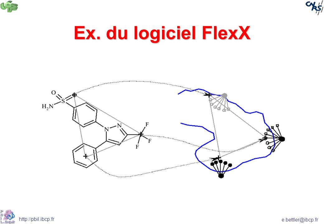e.bettler@ibcp.fr http://pbil.ibcp.fr Ex. du logiciel FlexX