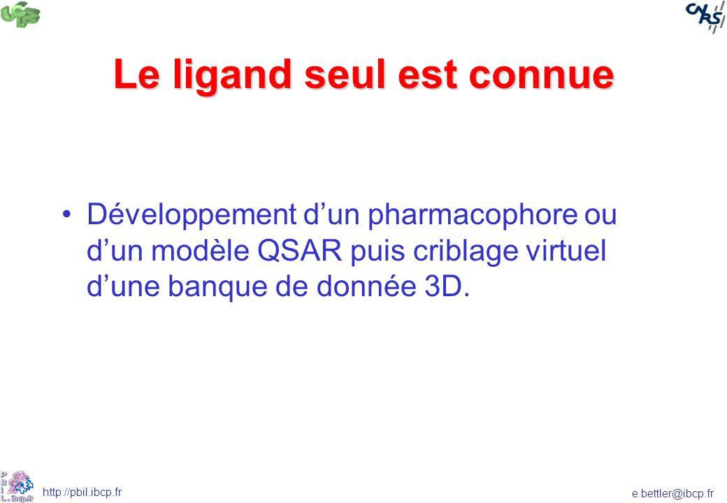 e.bettler@ibcp.fr http://pbil.ibcp.fr Le ligand seul est connue Développement dun pharmacophore ou dun modèle QSAR puis criblage virtuel dune banque d