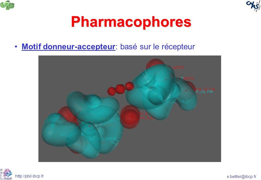 e.bettler@ibcp.fr http://pbil.ibcp.fr Pharmacophores Motif donneur-accepteur: basé sur le récepteur