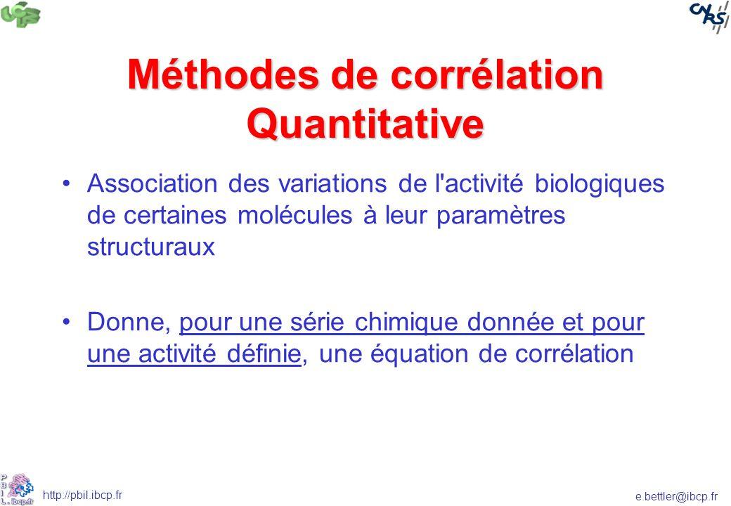 e.bettler@ibcp.fr http://pbil.ibcp.fr Méthodes de corrélation Quantitative Association des variations de l'activité biologiques de certaines molécules
