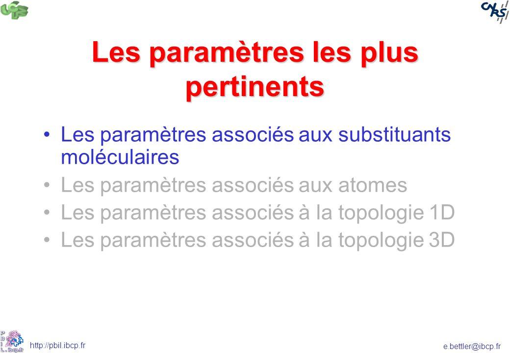 e.bettler@ibcp.fr http://pbil.ibcp.fr Les paramètres les plus pertinents Les paramètres associés aux substituants moléculaires Les paramètres associés