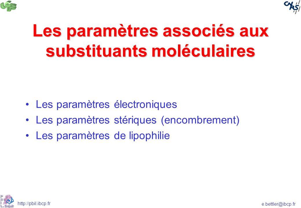 e.bettler@ibcp.fr http://pbil.ibcp.fr Les paramètres associés aux substituants moléculaires Les paramètres électroniques Les paramètres stériques (encombrement) Les paramètres de lipophilie