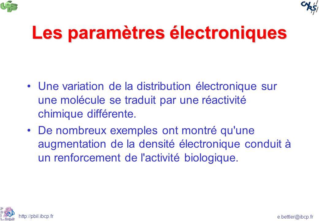 e.bettler@ibcp.fr http://pbil.ibcp.fr Les paramètres électroniques Une variation de la distribution électronique sur une molécule se traduit par une r