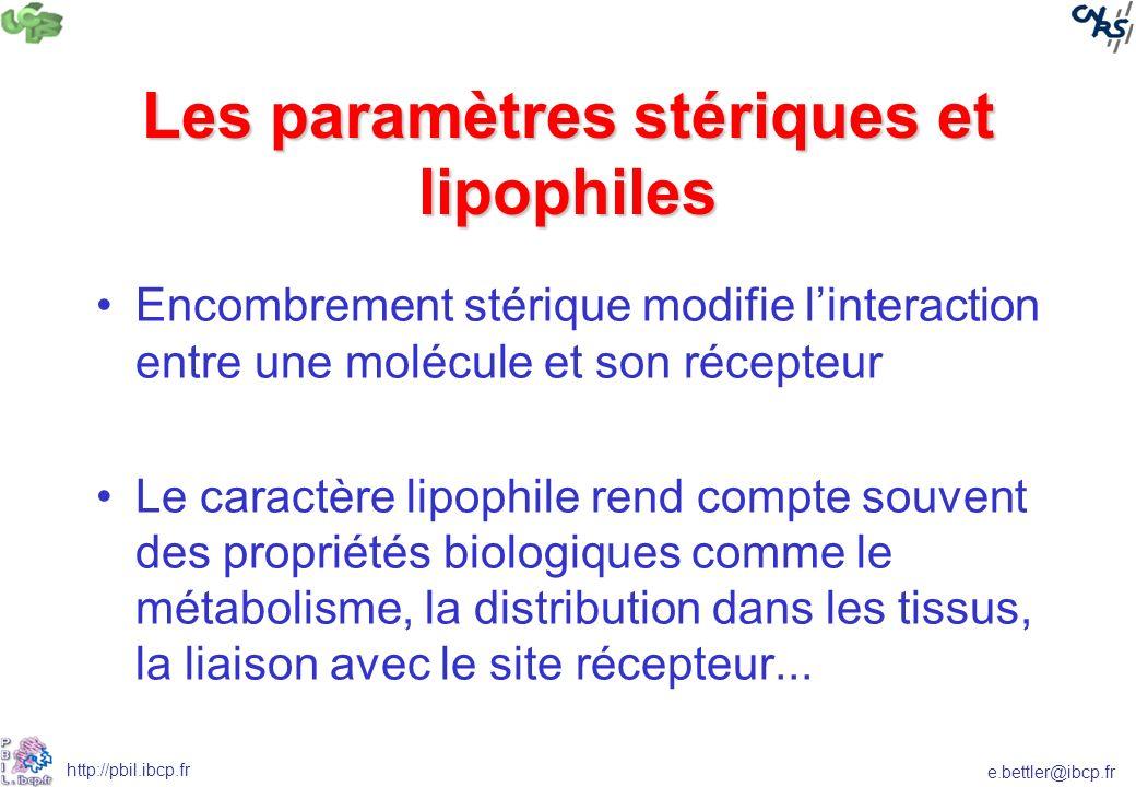 e.bettler@ibcp.fr http://pbil.ibcp.fr Les paramètres stériques et lipophiles Encombrement stérique modifie linteraction entre une molécule et son réce