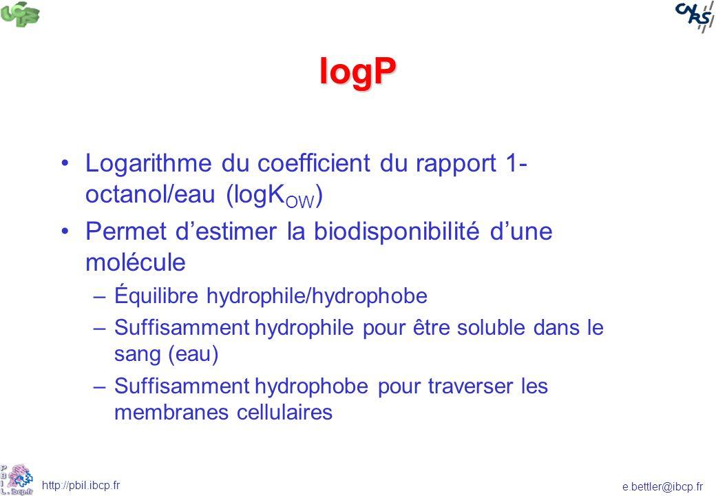 e.bettler@ibcp.fr http://pbil.ibcp.fr logP Logarithme du coefficient du rapport 1- octanol/eau (logK OW ) Permet destimer la biodisponibilité dune mol