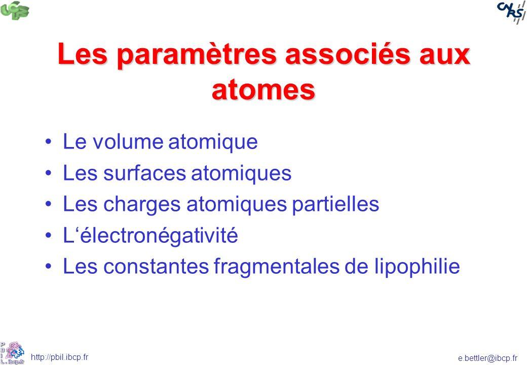 e.bettler@ibcp.fr http://pbil.ibcp.fr Les paramètres associés aux atomes Le volume atomique Les surfaces atomiques Les charges atomiques partielles Lélectronégativité Les constantes fragmentales de lipophilie