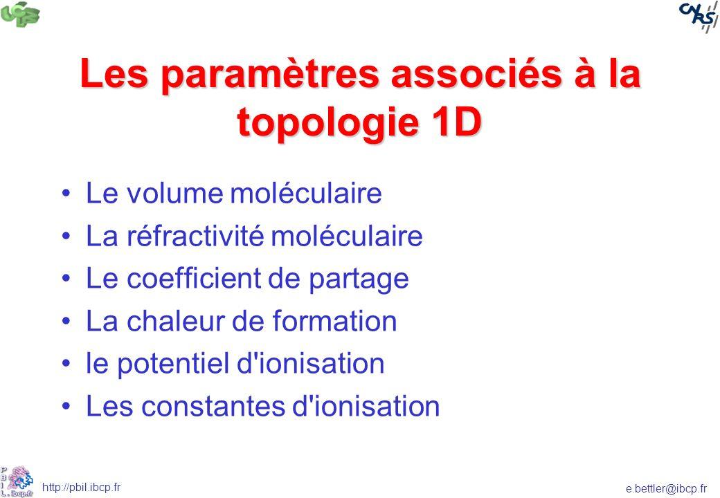 e.bettler@ibcp.fr http://pbil.ibcp.fr Les paramètres associés à la topologie 1D Le volume moléculaire La réfractivité moléculaire Le coefficient de pa