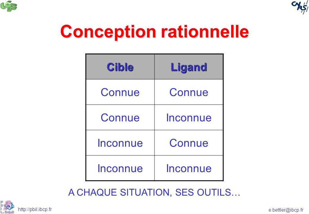 e.bettler@ibcp.fr http://pbil.ibcp.fr Conception rationnelle CibleLigand Connue Inconnue Connue Inconnue A CHAQUE SITUATION, SES OUTILS…