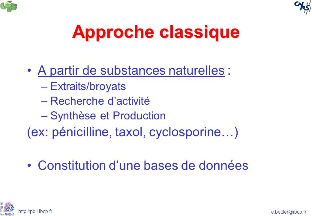 e.bettler@ibcp.fr http://pbil.ibcp.fr Le ligand seul est connue Développement dun pharmacophore ou dun modèle QSAR puis criblage virtuel dune banque de donnée 3D.
