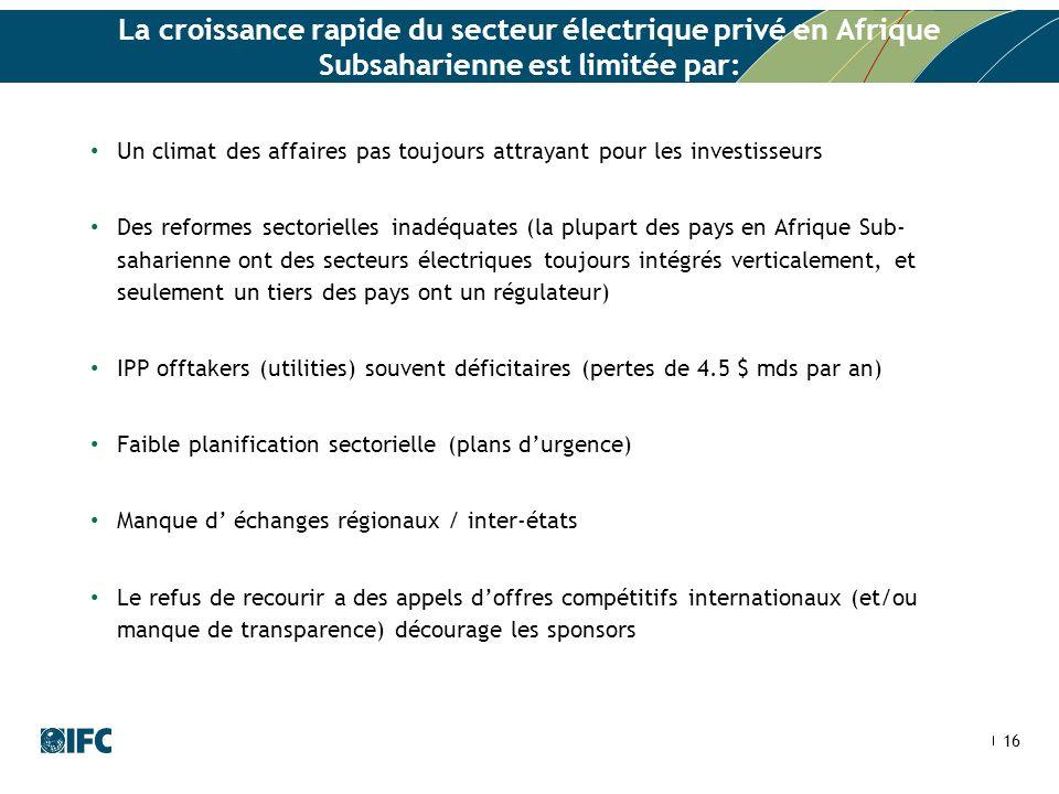 16 La croissance rapide du secteur électrique privé en Afrique Subsaharienne est limitée par: Un climat des affaires pas toujours attrayant pour les investisseurs Des reformes sectorielles inadéquates (la plupart des pays en Afrique Sub- saharienne ont des secteurs électriques toujours intégrés verticalement, et seulement un tiers des pays ont un régulateur) IPP offtakers (utilities) souvent déficitaires (pertes de 4.5 $ mds par an) Faible planification sectorielle (plans durgence) Manque d échanges régionaux / inter-états Le refus de recourir a des appels doffres compétitifs internationaux (et/ou manque de transparence) décourage les sponsors