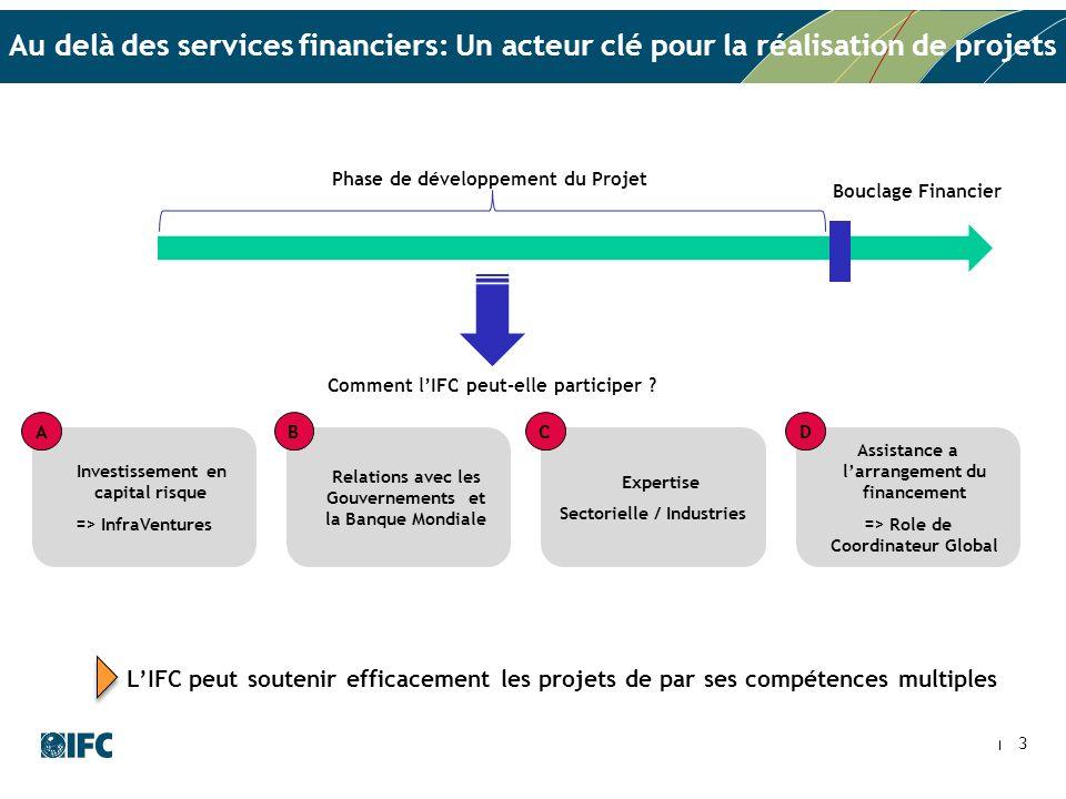 3 Au delà des services financiers: Un acteur clé pour la réalisation de projets LIFC peut soutenir efficacement les projets de par ses compétences mul