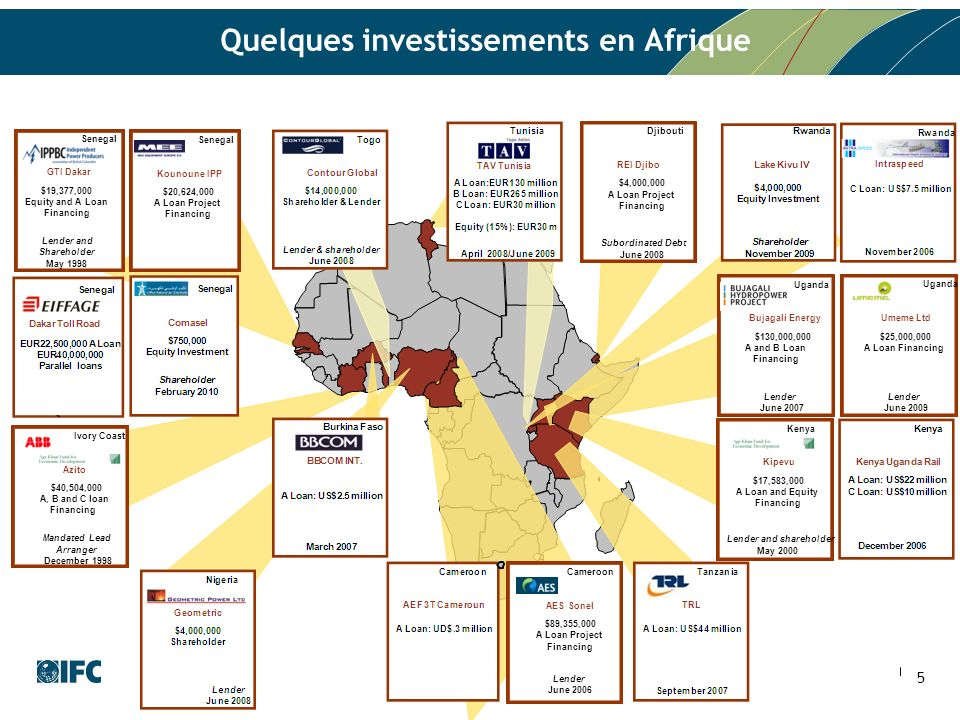 5 Quelques investissements en Afrique $40,504,000 A, B and C loan Financing Ivory Coast Mandated Lead Arranger December 1998 Azito $130,000,000 A and