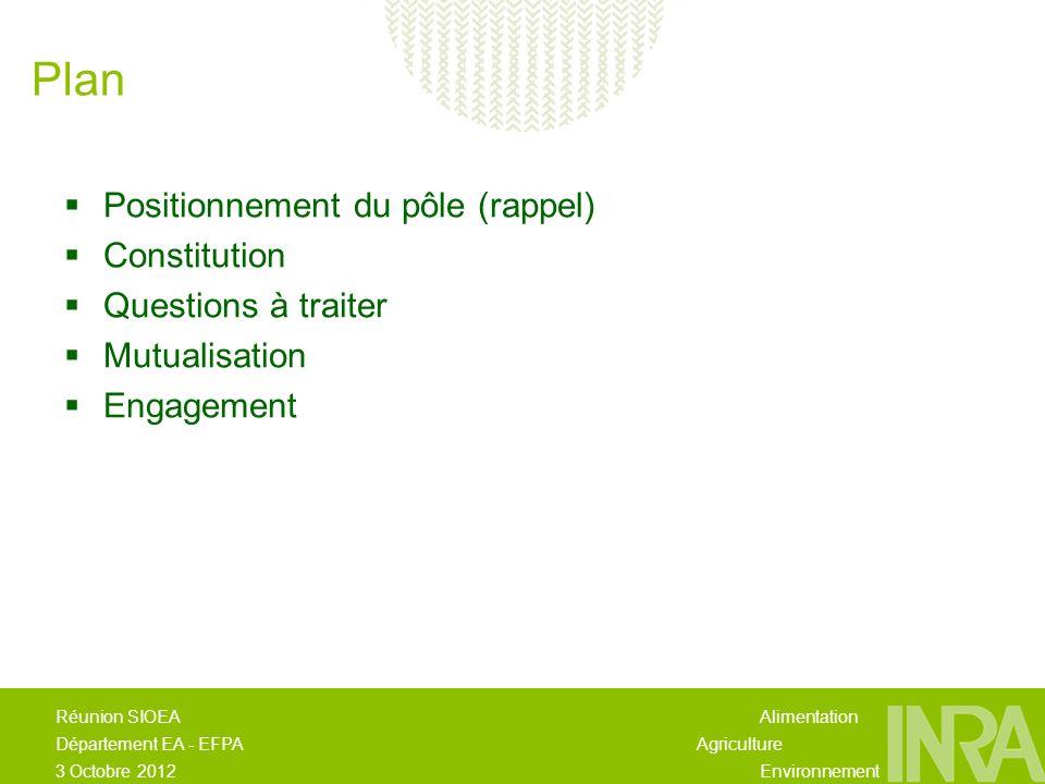 Alimentation Agriculture Environnement Réunion SIOEA Département EA - EFPA 3 Octobre 2012 Positionnement du pôle (rappel) Constitution Questions à traiter Mutualisation Engagement Plan