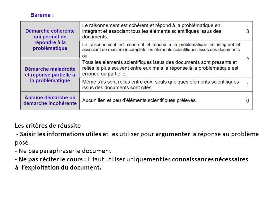 Les critères de réussite - Saisir les informations utiles et les utiliser pour argumenter la réponse au problème posé - Ne pas paraphraser le document