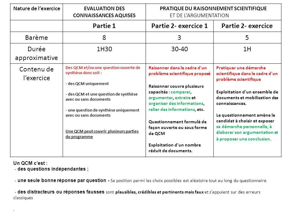 Nature de lexerciceEVALUATION DES CONNAISSANCES AQUISES PRATIQUE DU RAISONNEMENT SCIENTIFIQUE ET DE LARGUMENTATION Partie 1Partie 2- exercice 1Partie