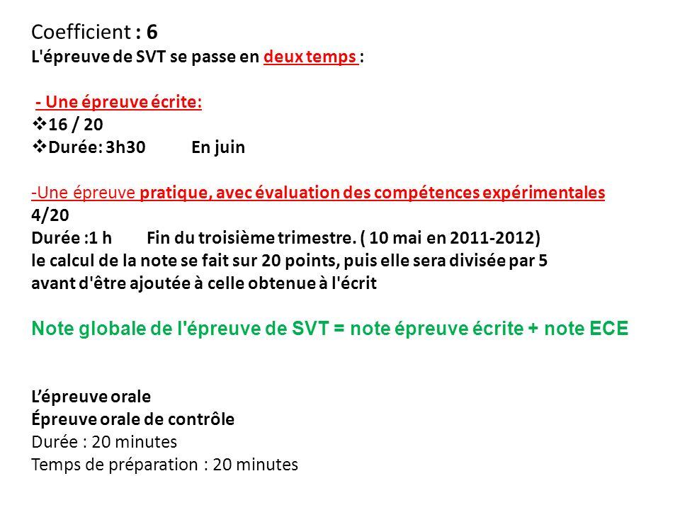 Coefficient : 6 L'épreuve de SVT se passe en deux temps : - Une épreuve écrite: 16 / 20 Durée: 3h30 En juin -Une épreuve pratique, avec évaluation des