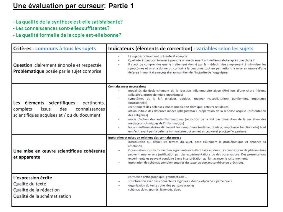 Une évaluation par curseur: Partie 1 - La qualité de la synthèse est-elle satisfaisante? - Les connaissances sont-elles suffisantes? - La qualité form