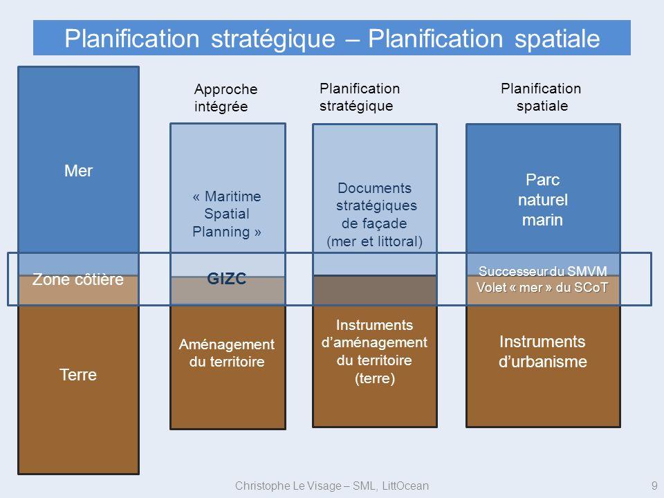 Planification stratégique – Planification spatiale Mer Terre Planification stratégique Zone côtière Planification spatiale Instruments daménagement du