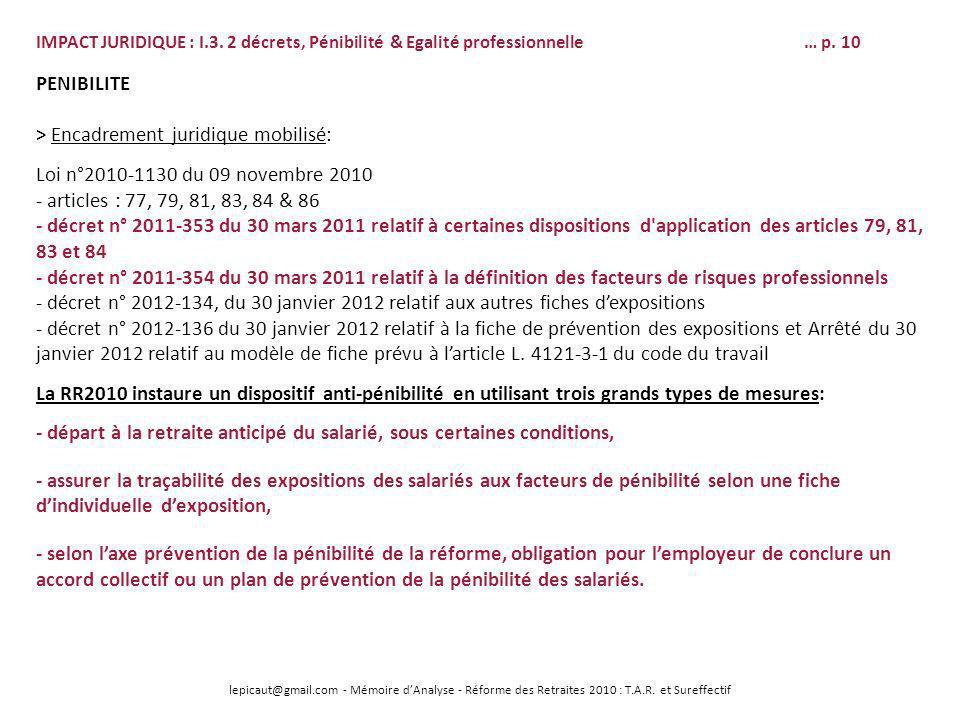 lepicaut@gmail.com - Mémoire dAnalyse - Réforme des Retraites 2010 : T.A.R. et Sureffectif IMPACT JURIDIQUE : I.3. 2 décrets, Pénibilité & Egalité pro