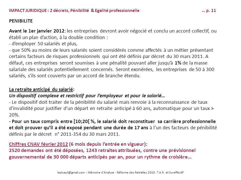 lepicaut@gmail.com - Mémoire dAnalyse - Réforme des Retraites 2010 : T.A.R. et Sureffectif PENIBILITE Avant le 1er janvier 2012: les entreprises devro