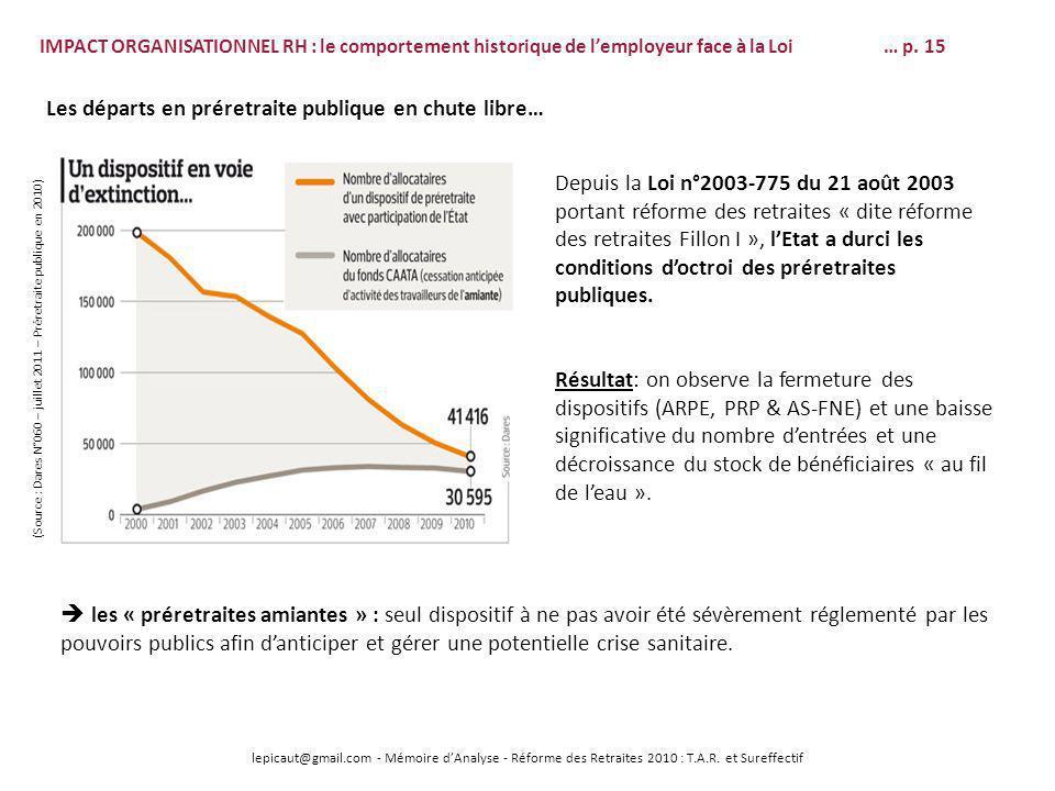 lepicaut@gmail.com - Mémoire dAnalyse - Réforme des Retraites 2010 : T.A.R. et Sureffectif Les départs en préretraite publique en chute libre… (Source