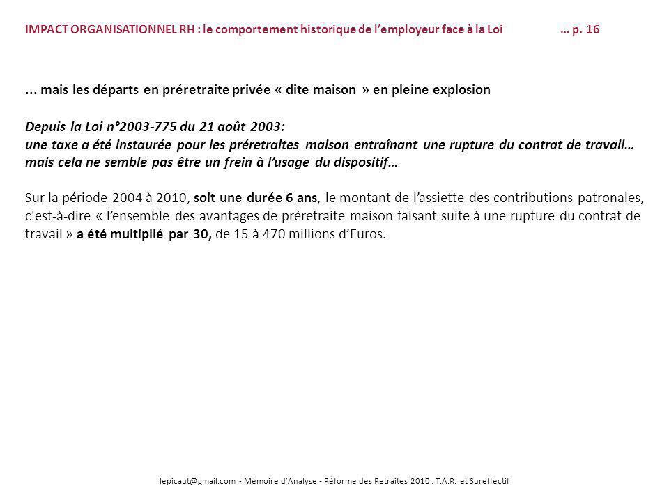 lepicaut@gmail.com - Mémoire dAnalyse - Réforme des Retraites 2010 : T.A.R. et Sureffectif... mais les départs en préretraite privée « dite maison » e